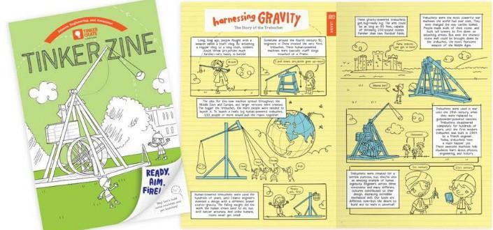 Tinker Crate Reviews - Reason #3 TinkerZine
